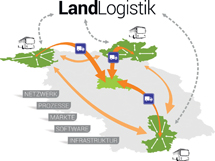 Weiterlesen: LandLogistik